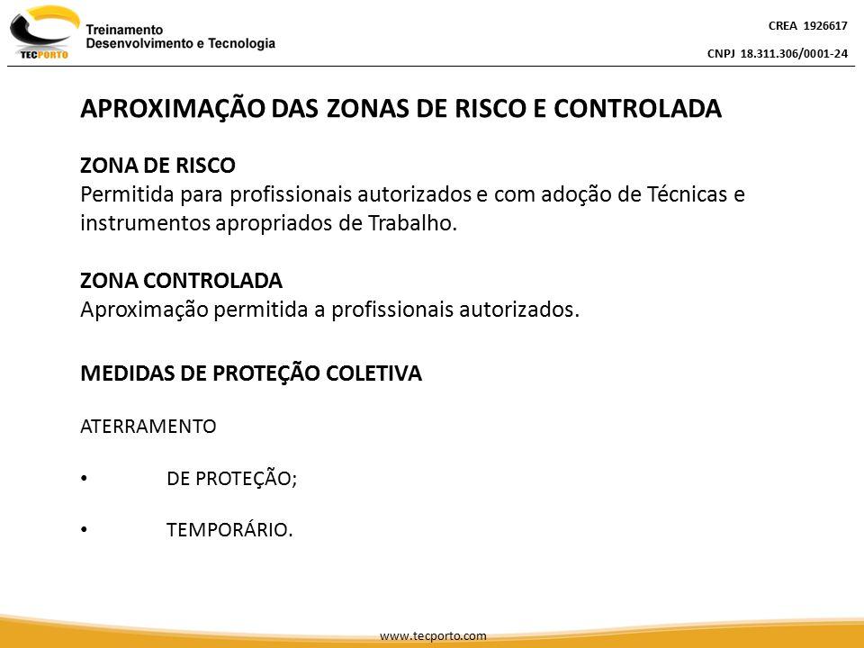CREA 1926617 CNPJ 18.311.306/0001-24 CREA 1926617 CNPJ 18.311.306/0001-24 CREA 1926617 CNPJ 18.311.306/0001-24 www.tecporto.com APROXIMAÇÃO DAS ZONAS