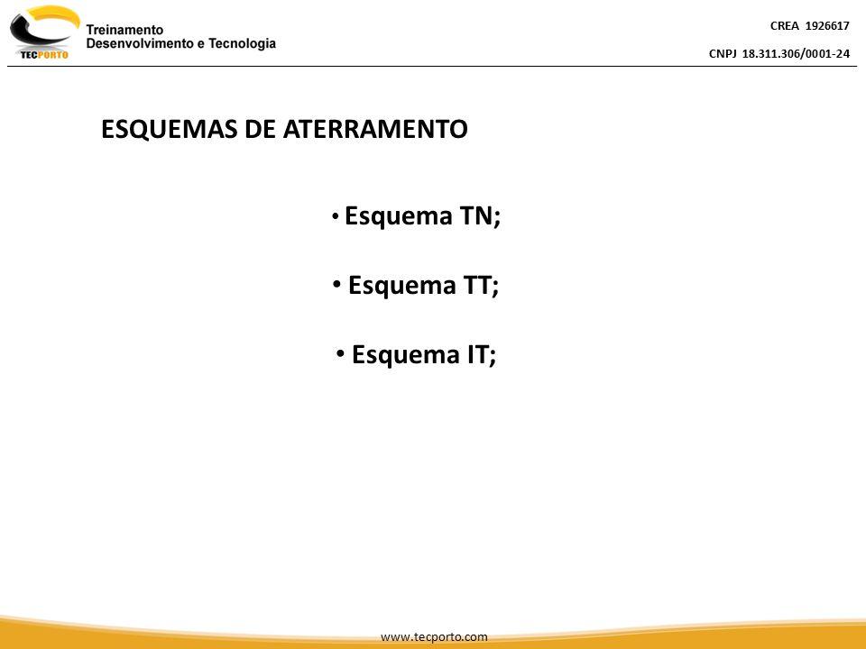 CREA 1926617 CNPJ 18.311.306/0001-24 CREA 1926617 CNPJ 18.311.306/0001-24 CREA 1926617 CNPJ 18.311.306/0001-24 www.tecporto.com ESQUEMAS DE ATERRAMENT