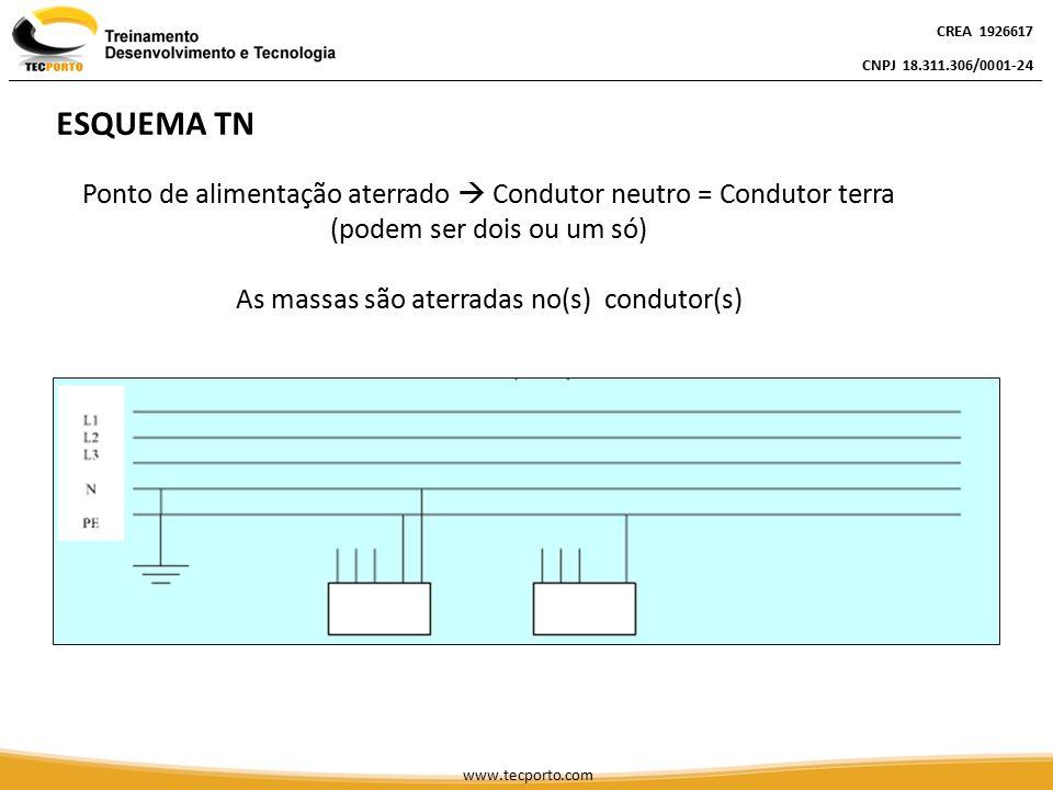 CREA 1926617 CNPJ 18.311.306/0001-24 CREA 1926617 CNPJ 18.311.306/0001-24 CREA 1926617 CNPJ 18.311.306/0001-24 www.tecporto.com ESQUEMA TN Ponto de al