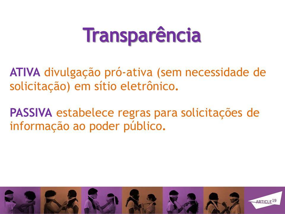 ATIVA divulgação pró-ativa (sem necessidade de solicitação) em sítio eletrônico.