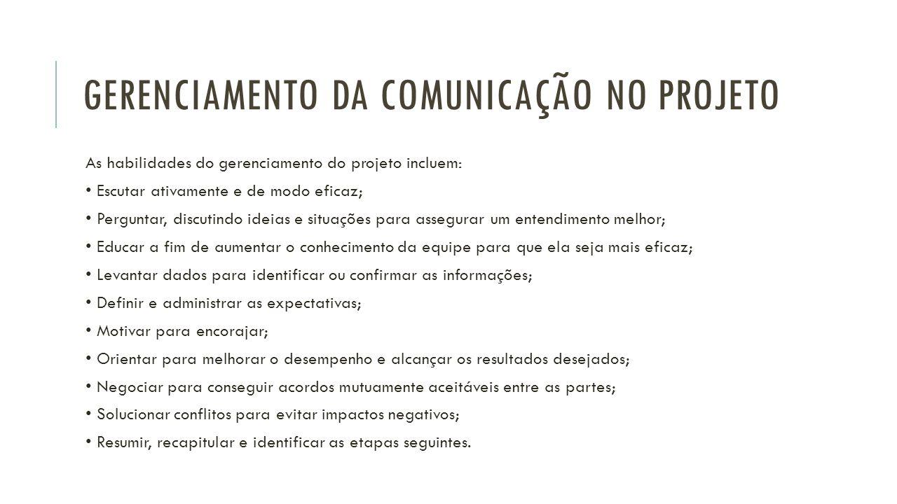 GERENCIAMENTO DA COMUNICAÇÃO NO PROJETO As habilidades do gerenciamento do projeto incluem: Escutar ativamente e de modo eficaz; Perguntar, discutindo