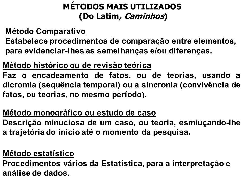 MÉTODOS MAIS UTILIZADOS (Do Latim, Caminhos) Método Comparativo Estabelece procedimentos de comparação entre elementos, para evidenciar-lhes as semelh