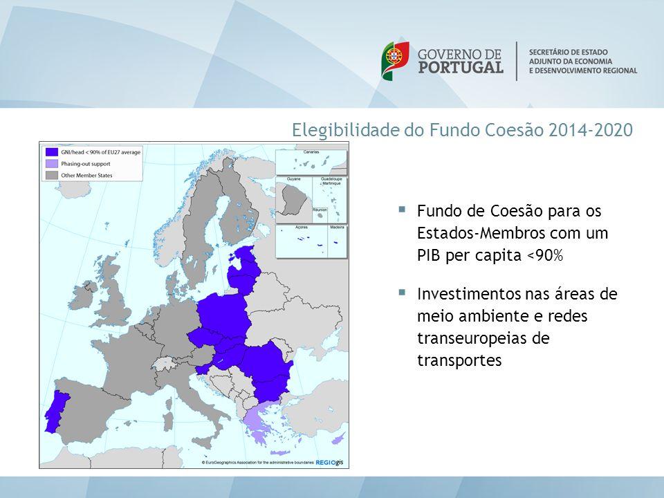  Fundo de Coesão para os Estados-Membros com um PIB per capita <90%  Investimentos nas áreas de meio ambiente e redes transeuropeias de transportes