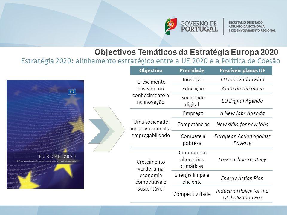 ObjectivoPrioridadePossíveis planos UE Crescimento baseado no conhecimento e na inovação InovaçãoEU Innovation Plan EducaçãoYouth on the move Sociedad