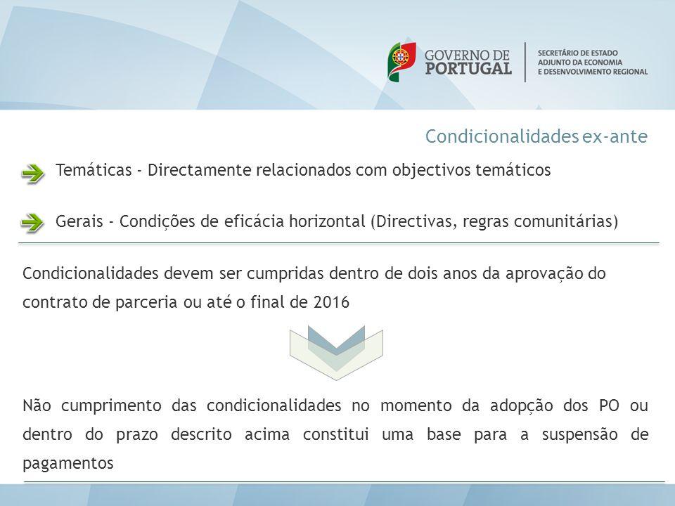 Condicionalidades ex-ante Temáticas - Directamente relacionados com objectivos temáticos Gerais - Condições de eficácia horizontal (Directivas, regras