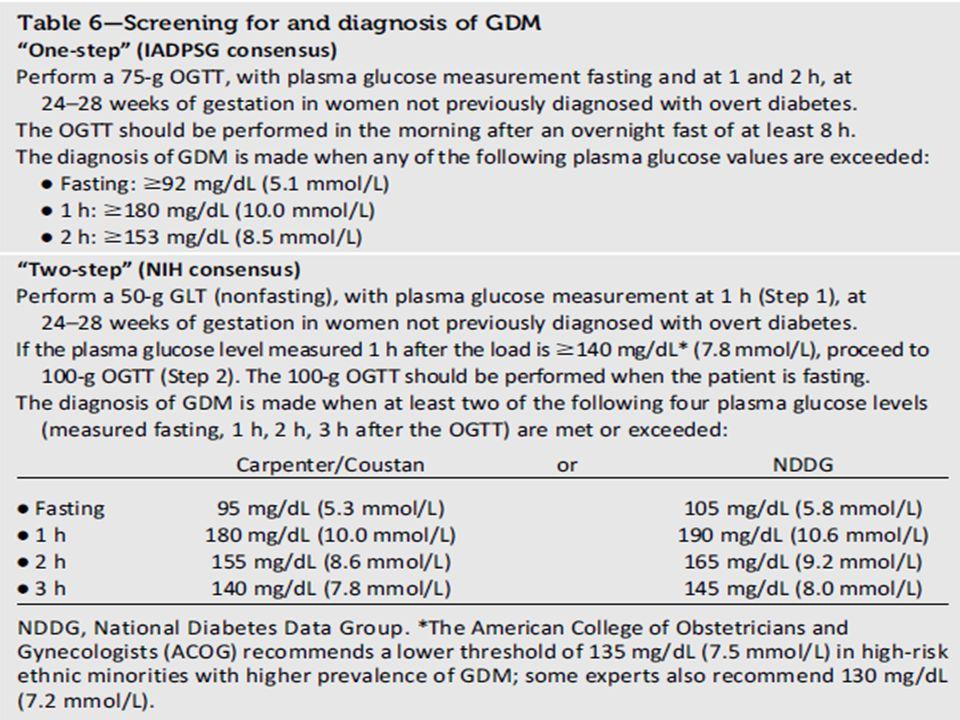 Detecção e diagnostico de DM gestacional Recomendação Triagem na primeira consulta pré-natal de gestantes sem diagnósticos de DM tipo 2, naquelas com