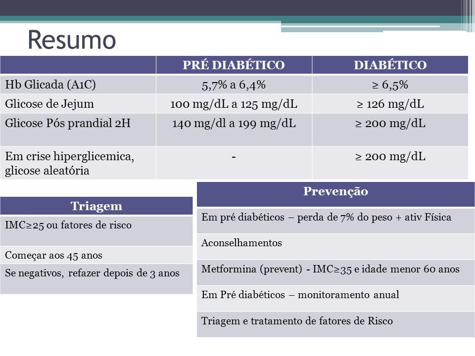 Resumo Triagem IMC≥25 ou fatores de risco Começar aos 45 anos Se negativos, refazer depois de 3 anos PRÉ DIABÉTICODIABÉTICO Hb Glicada (A1C)5,7% a 6,4