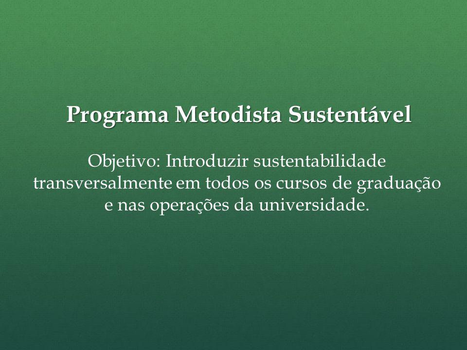 Programa Metodista Sustentável Programa Metodista Sustentável Objetivo: Introduzir sustentabilidade transversalmente em todos os cursos de graduação e nas operações da universidade.
