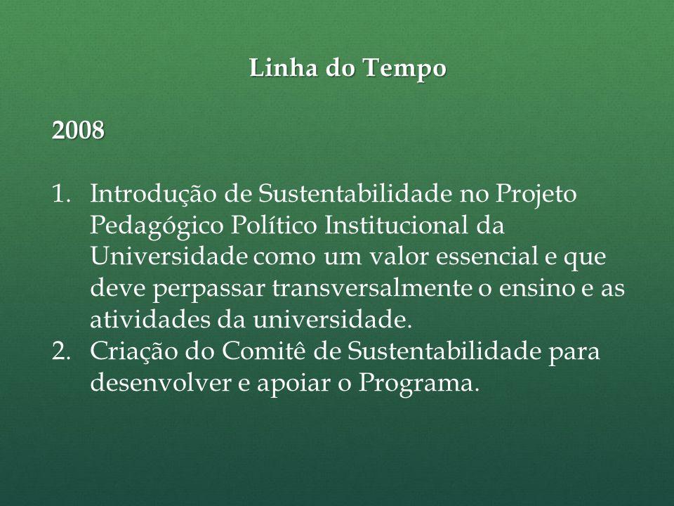 Linha do Tempo 2008 1.Introdução de Sustentabilidade no Projeto Pedagógico Político Institucional da Universidade como um valor essencial e que deve perpassar transversalmente o ensino e as atividades da universidade.