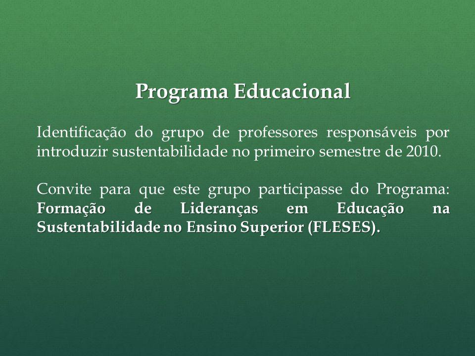 Programa Educacional Identificação do grupo de professores responsáveis por introduzir sustentabilidade no primeiro semestre de 2010.