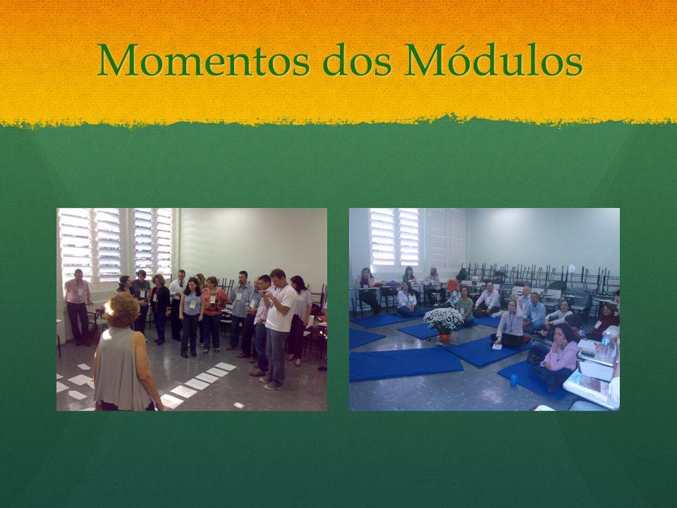 Momentos dos Módulos