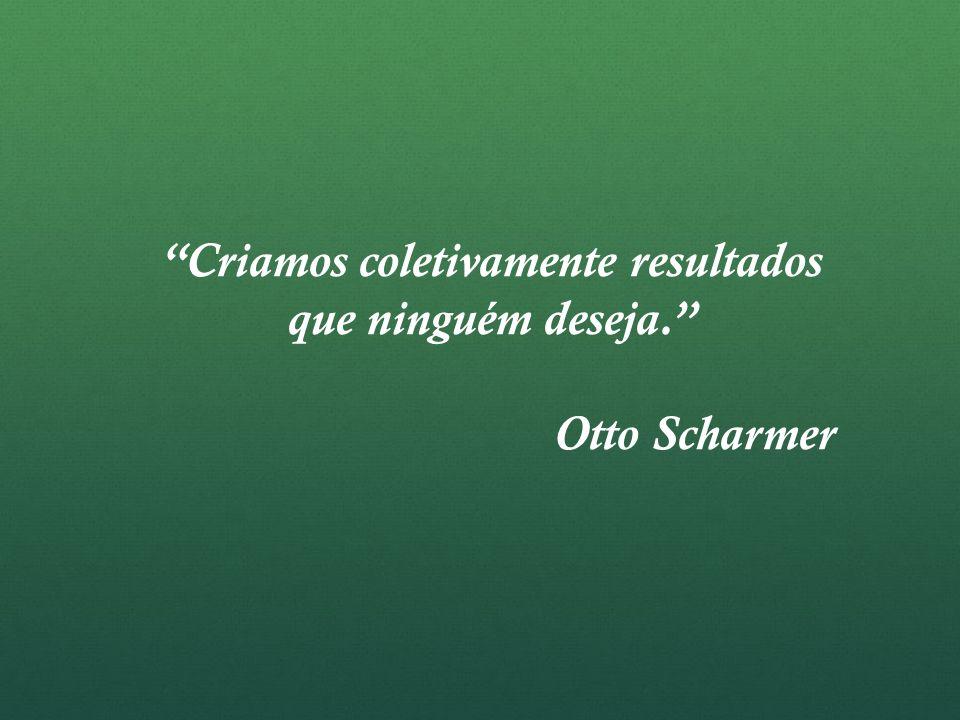 Criamos coletivamente resultados que ninguém deseja. Otto Scharmer