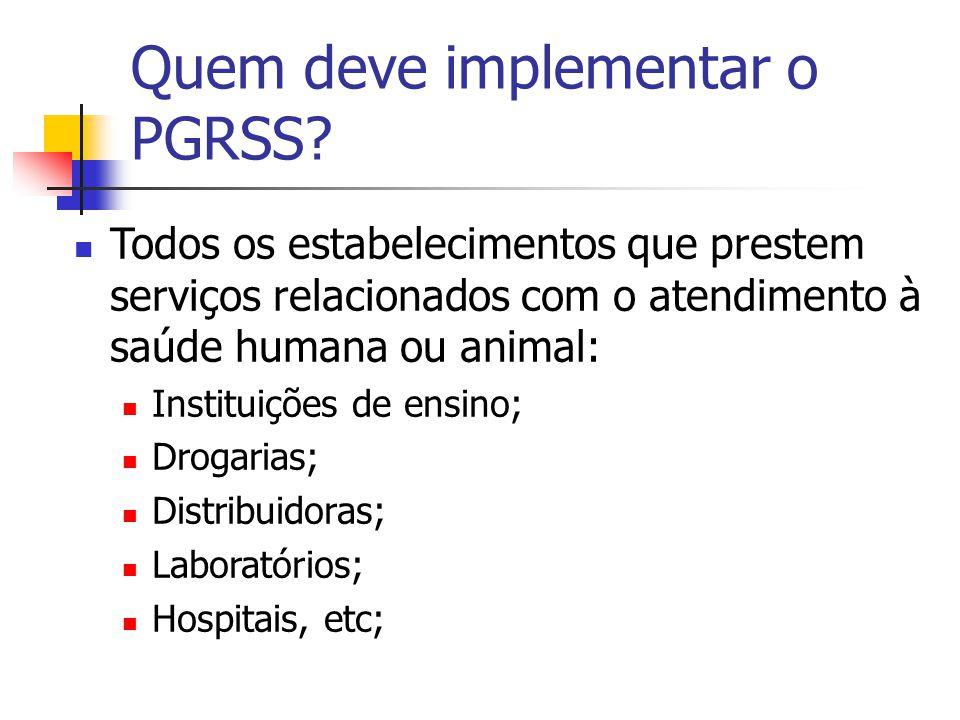 Quem deve implementar o PGRSS? Todos os estabelecimentos que prestem serviços relacionados com o atendimento à saúde humana ou animal: Instituições de