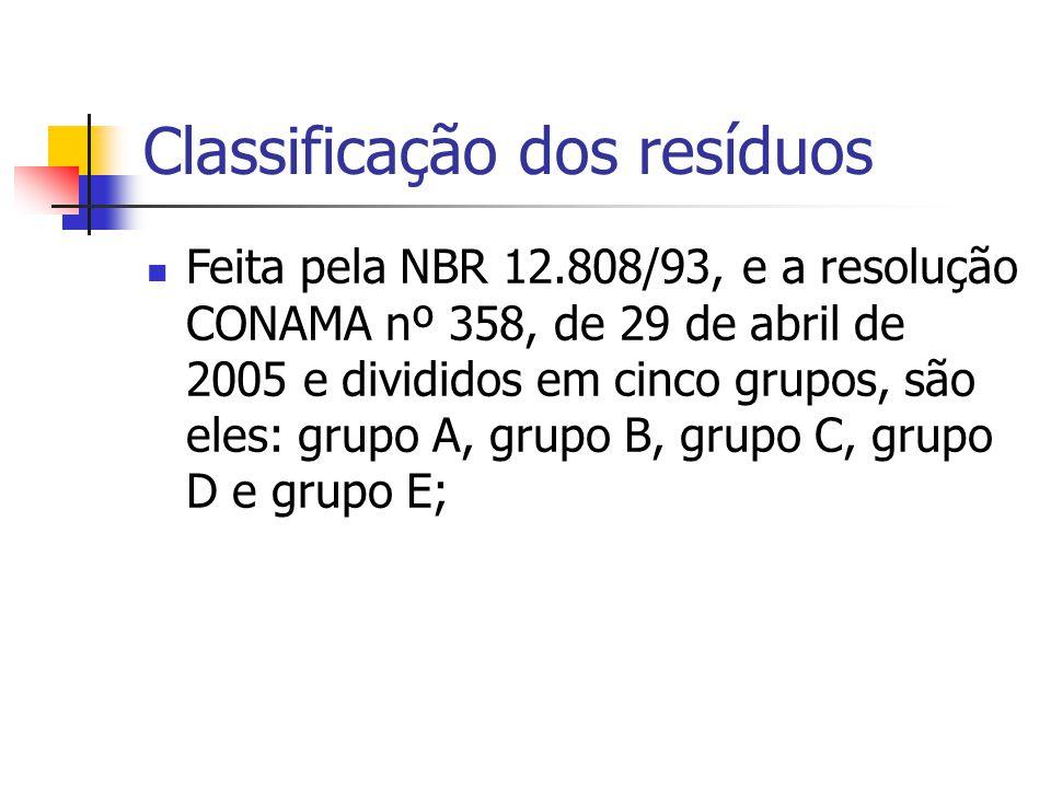 Classificação dos resíduos Feita pela NBR 12.808/93, e a resolução CONAMA nº 358, de 29 de abril de 2005 e divididos em cinco grupos, são eles: grupo
