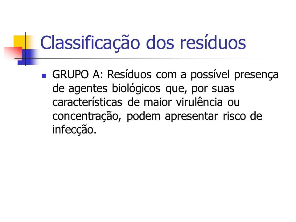 Classificação dos resíduos GRUPO A: Resíduos com a possível presença de agentes biológicos que, por suas características de maior virulência ou concen