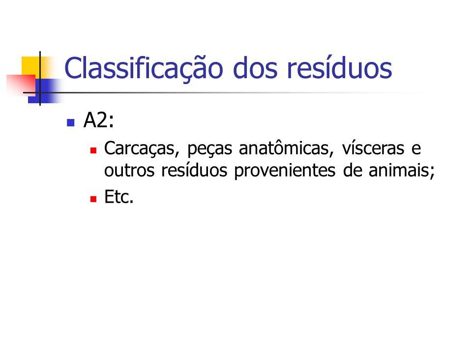 Classificação dos resíduos A2: Carcaças, peças anatômicas, vísceras e outros resíduos provenientes de animais; Etc.