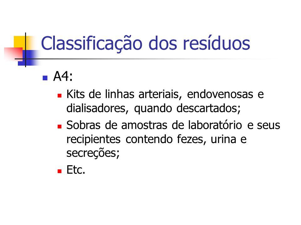Classificação dos resíduos A4: Kits de linhas arteriais, endovenosas e dialisadores, quando descartados; Sobras de amostras de laboratório e seus reci