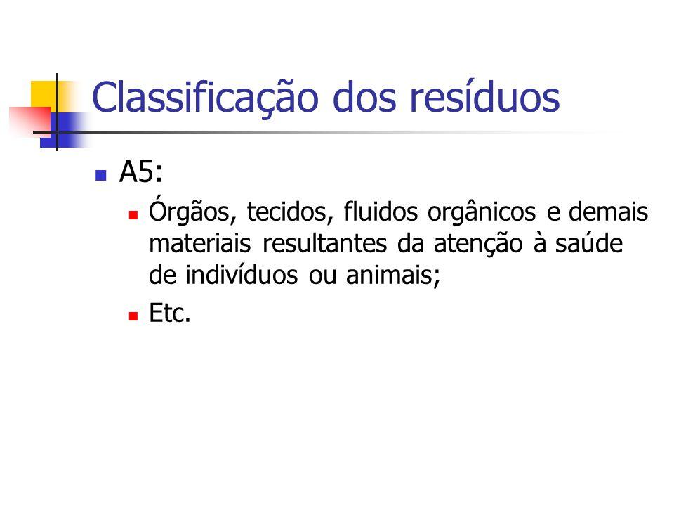 Classificação dos resíduos A5: Órgãos, tecidos, fluidos orgânicos e demais materiais resultantes da atenção à saúde de indivíduos ou animais; Etc.