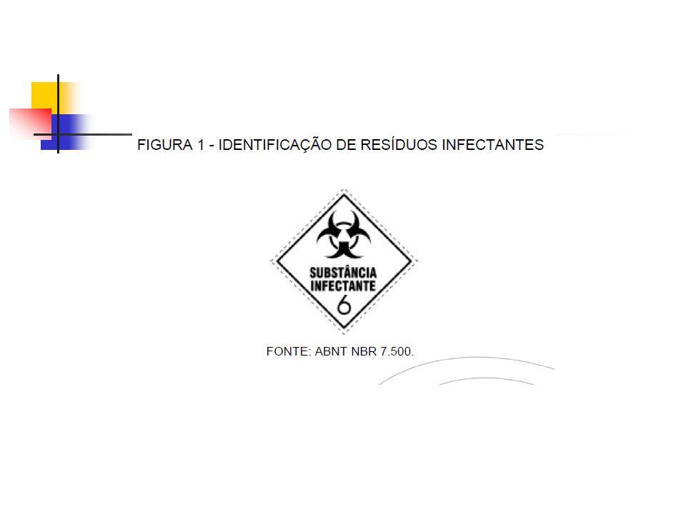 Classificação dos resíduos GRUPO B: Resíduos contendo substâncias químicas que podem apresentar risco à saúde pública ou ao meio ambiente, dependendo de suas características de inflamabilidade, corrosividade, reatividade e toxicidade.