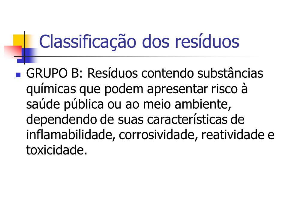 Classificação dos resíduos GRUPO B: Resíduos contendo substâncias químicas que podem apresentar risco à saúde pública ou ao meio ambiente, dependendo