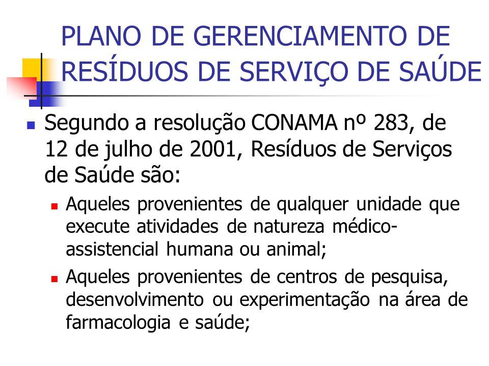 PLANO DE GERENCIAMENTO DE RESÍDUOS DE SERVIÇO DE SAÚDE Segundo a resolução CONAMA nº 283, de 12 de julho de 2001, Resíduos de Serviços de Saúde são: A