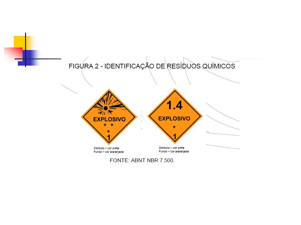 Classificação dos resíduos GRUPO C: Quaisquer materiais resultantes de atividades humanas que contenham radionuclídeos em quantidades superiores aos limites de eliminação especificados nas normas da Comissão Nacional de Energia Nuclear-CNEN e para os quais a reutilização é imprópria ou não prevista.
