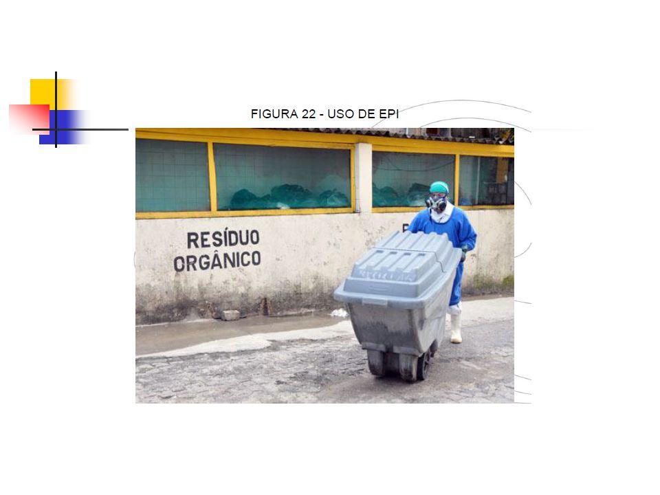Armazenamento temporário Caso o volume de resíduos gerados e a distância entre o ponto de geração e o abrigo externo sejam grandes, as unidades hospitalares deverão criar abrigos internos;