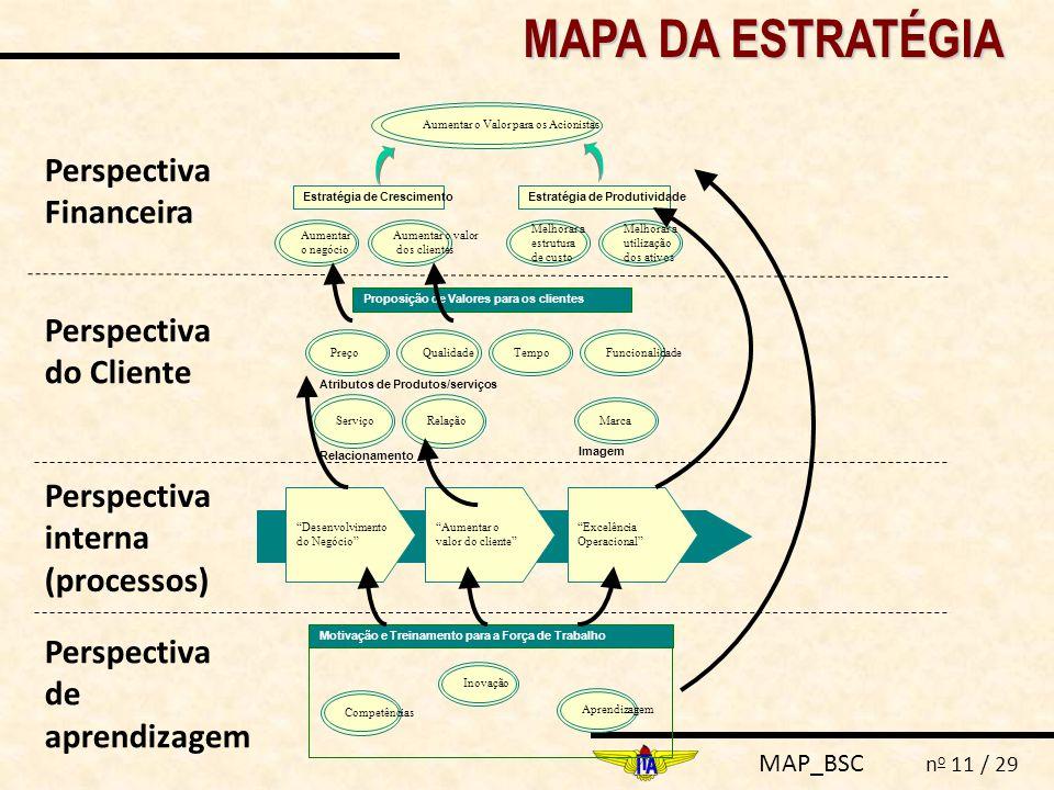 MAP_BSC n o 11 / 29 Aumentar o negócio Aumentar o valor dos clientes Estratégia de Crescimento Melhorar a estrutura de custo Melhorar a utilização dos ativos Estratégia de Produtividade Aumentar o Valor para os Acionistas Perspectiva Financeira TempoFuncionalidadePreçoQualidade Atributos de Produtos/serviços ServiçoRelação Marca Relacionamento Imagem Proposição de Valores para os clientes Perspectiva do Cliente Desenvolvimento do Negócio Aumentar o valor do cliente Excelência Operacional Perspectiva interna (processos) Aprendizagem Competências Inovação Motivação e Treinamento para a Força de Trabalho Perspectiva de aprendizagem MAPA DA ESTRATÉGIA