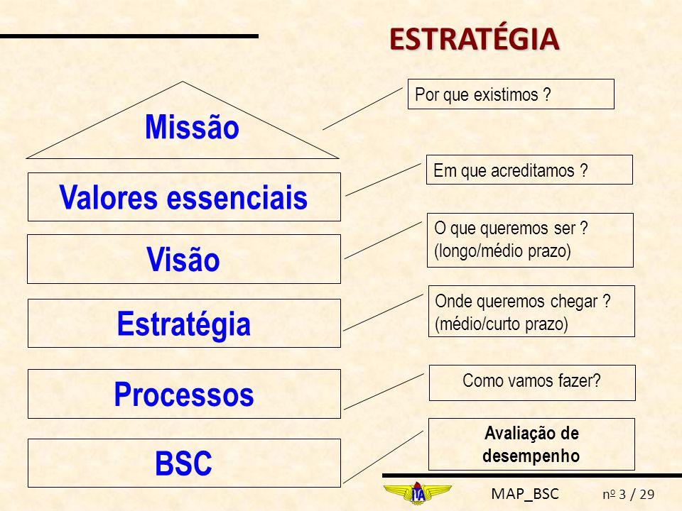 MAP_BSC n o 3 / 29 Missão Valores essenciais Visão Estratégia Por que existimos .