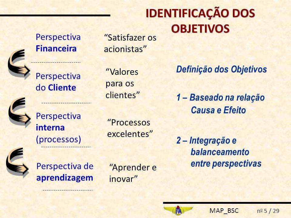 MAP_BSC n o 16 / 29 Estabelecer os objetivos estratégicos para o Grupo Fácil, identificando as metas para cada um e indicadores de desempenho.