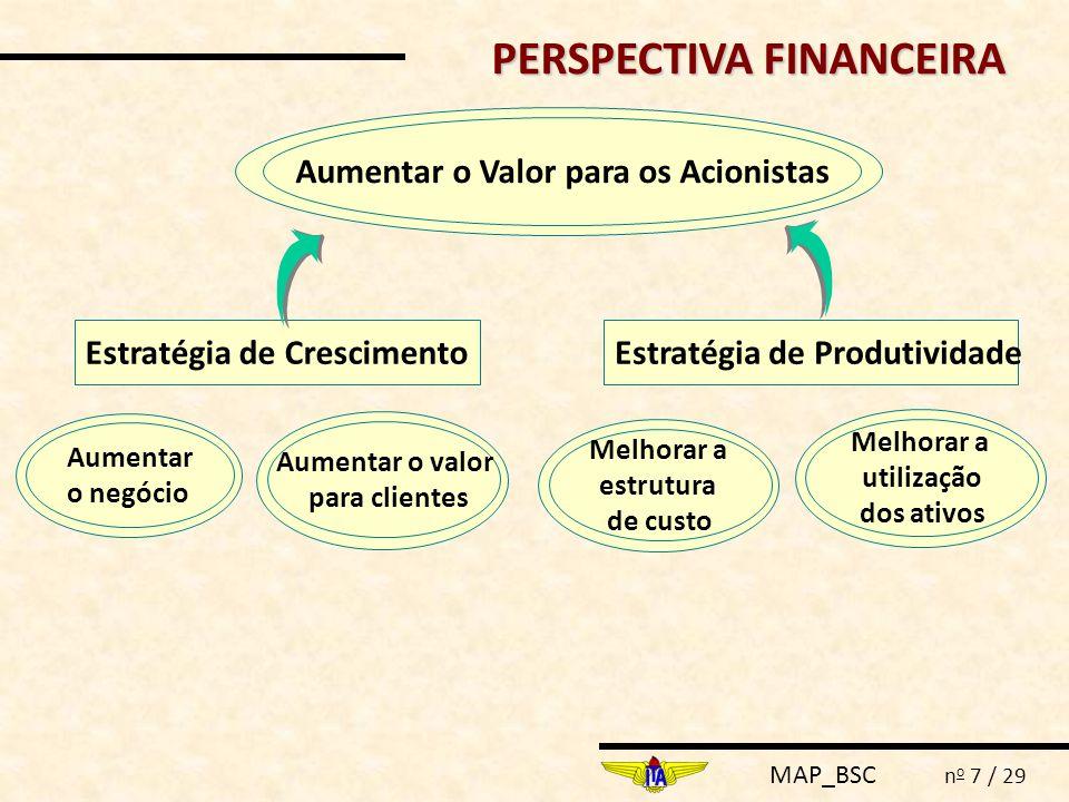 MAP_BSC n o 7 / 29 Aumentar o negócio Aumentar o valor para clientes Estratégia de Crescimento Melhorar a estrutura de custo Melhorar a utilização dos ativos Estratégia de Produtividade PERSPECTIVA FINANCEIRA Aumentar o Valor para os Acionistas