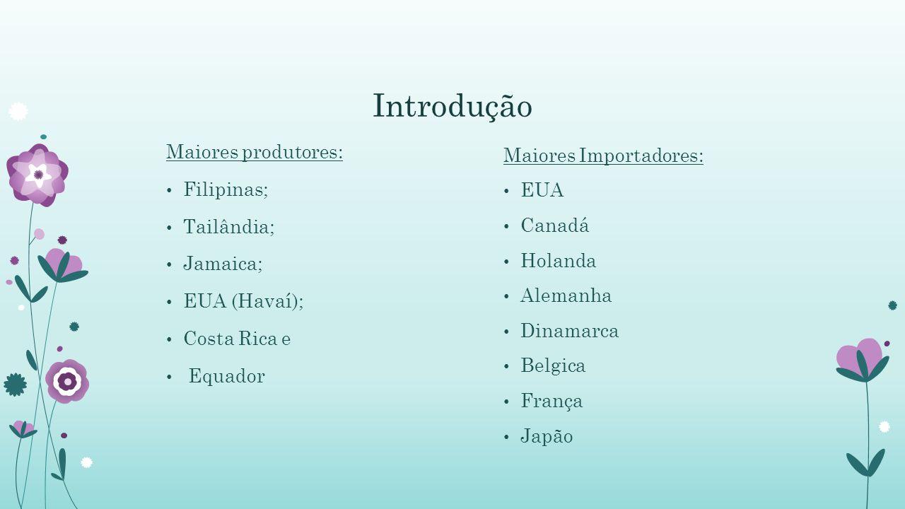 Introdução Maiores produtores: Filipinas; Tailândia; Jamaica; EUA (Havaí); Costa Rica e Equador Maiores Importadores: EUA Canadá Holanda Alemanha Dinamarca Belgica França Japão