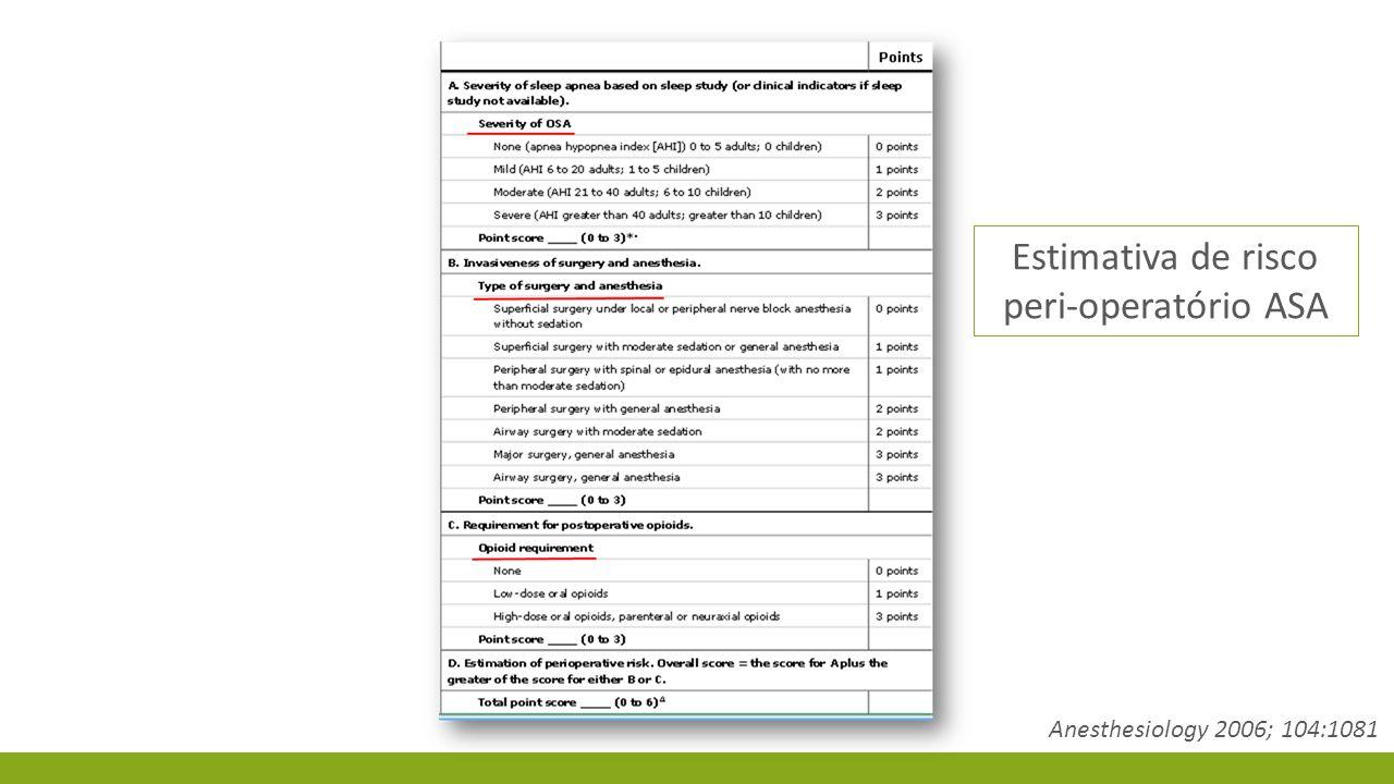 Anesthesiology 2006; 104:1081 Estimativa de risco peri-operatório ASA