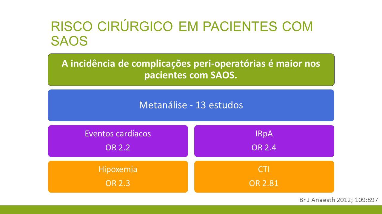RISCO CIRÚRGICO EM PACIENTES COM SAOS A incidência de complicações peri-operatórias é maior nos pacientes com SAOS. Metanálise - 13 estudos Eventos ca