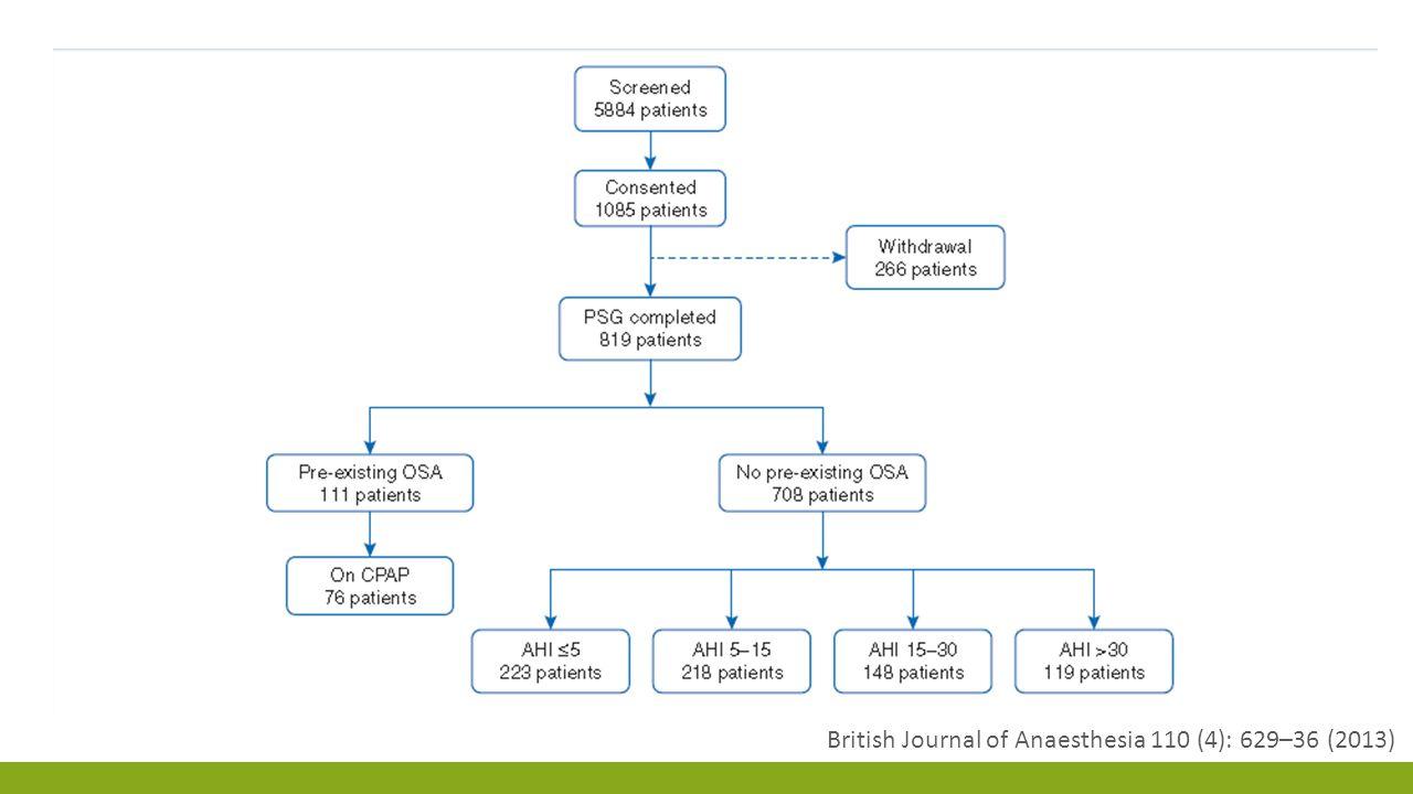British Journal of Anaesthesia 110 (4): 629–36 (2013)