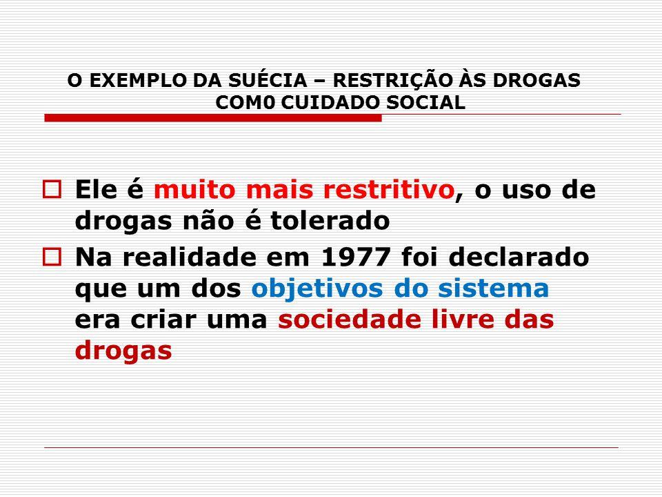 O EXEMPLO DA SUÉCIA – RESTRIÇÃO ÀS DROGAS COM0 CUIDADO SOCIAL  Ele é muito mais restritivo, o uso de drogas não é tolerado  Na realidade em 1977 foi