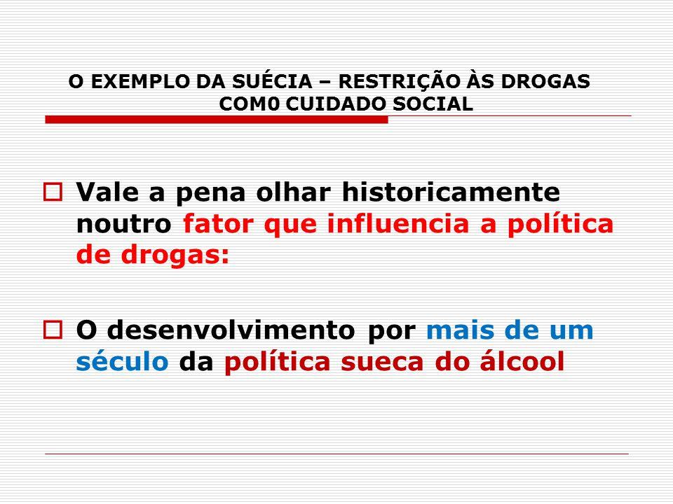 O EXEMPLO DA SUÉCIA – RESTRIÇÃO ÀS DROGAS COM0 CUIDADO SOCIAL  Vale a pena olhar historicamente noutro fator que influencia a política de drogas:  O