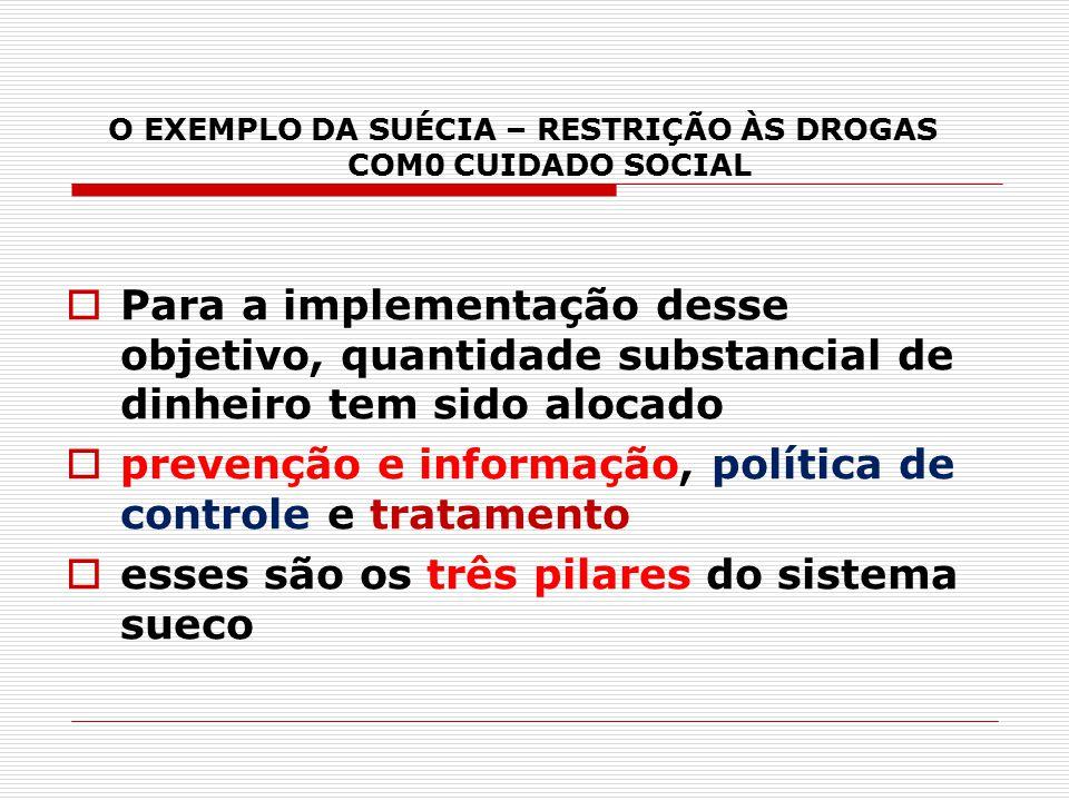 O EXEMPLO DA SUÉCIA – RESTRIÇÃO ÀS DROGAS COM0 CUIDADO SOCIAL  Para a implementação desse objetivo, quantidade substancial de dinheiro tem sido aloca