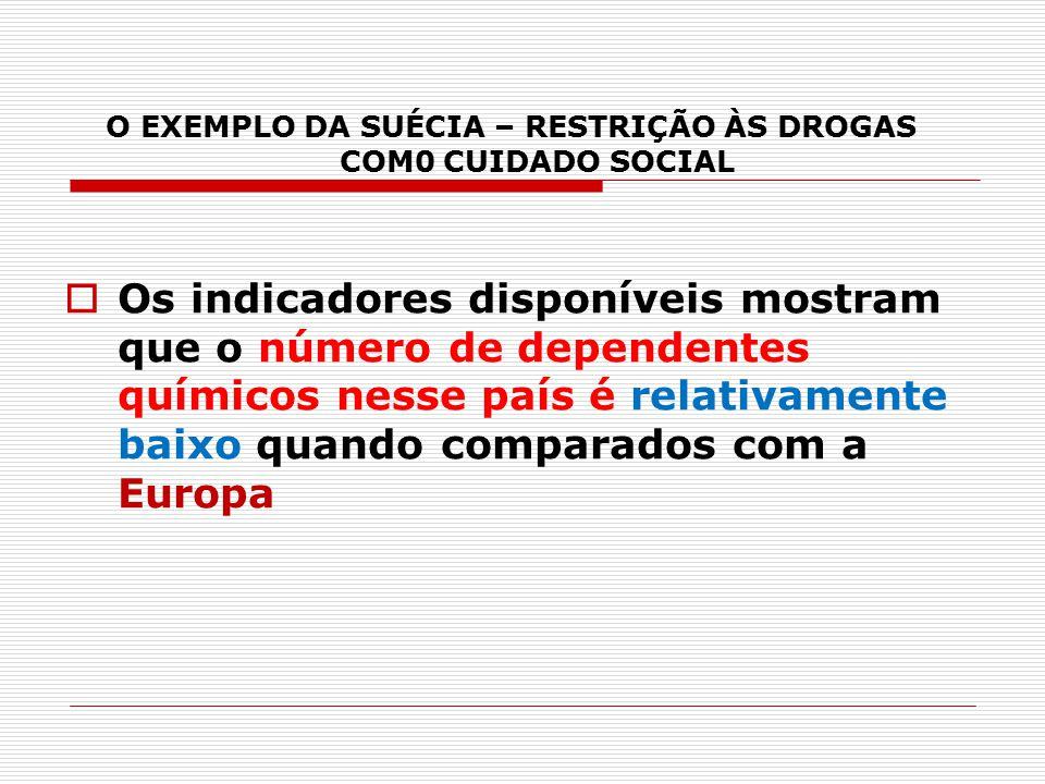 O EXEMPLO DA SUÉCIA – RESTRIÇÃO ÀS DROGAS COM0 CUIDADO SOCIAL  Os indicadores disponíveis mostram que o número de dependentes químicos nesse país é r