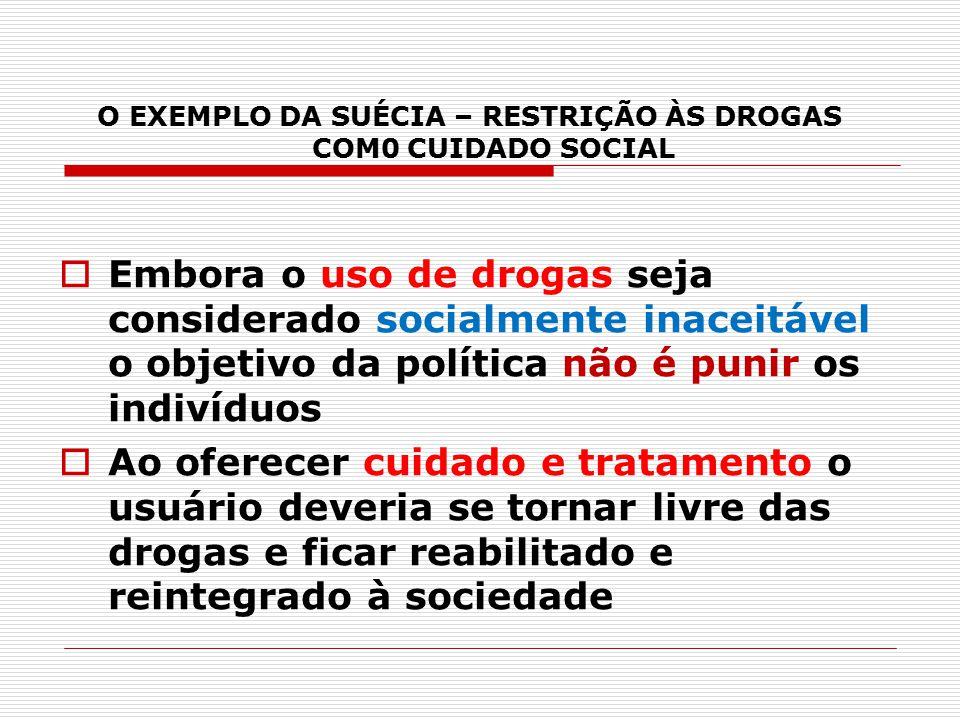 O EXEMPLO DA SUÉCIA – RESTRIÇÃO ÀS DROGAS COM0 CUIDADO SOCIAL  Embora o uso de drogas seja considerado socialmente inaceitável o objetivo da política