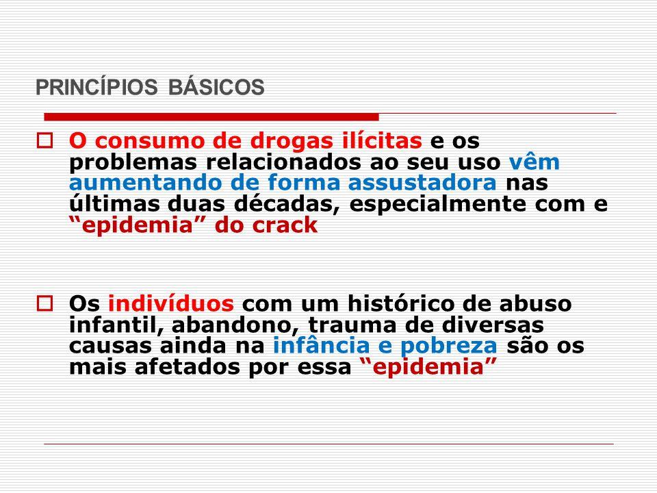 Liberdade da dependência de drogas Redução do crime Emprego sustentado
