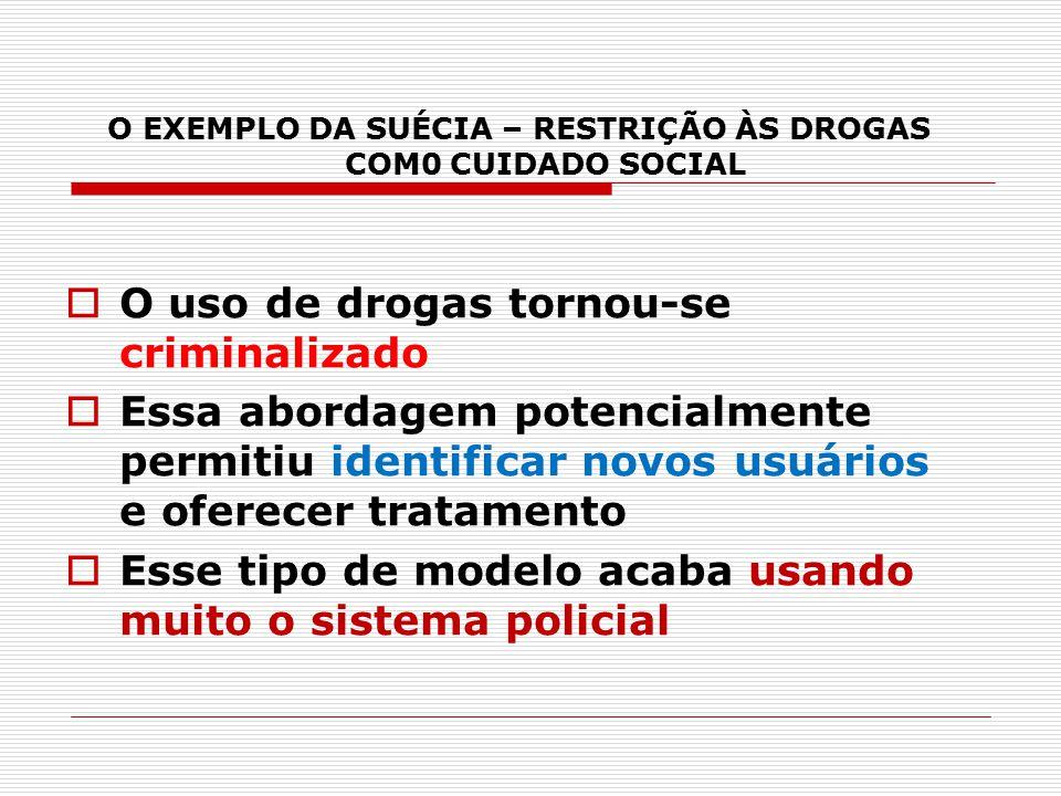 O EXEMPLO DA SUÉCIA – RESTRIÇÃO ÀS DROGAS COM0 CUIDADO SOCIAL  O uso de drogas tornou-se criminalizado  Essa abordagem potencialmente permitiu ident