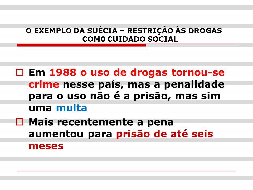 O EXEMPLO DA SUÉCIA – RESTRIÇÃO ÀS DROGAS COM0 CUIDADO SOCIAL  Em 1988 o uso de drogas tornou-se crime nesse país, mas a penalidade para o uso não é