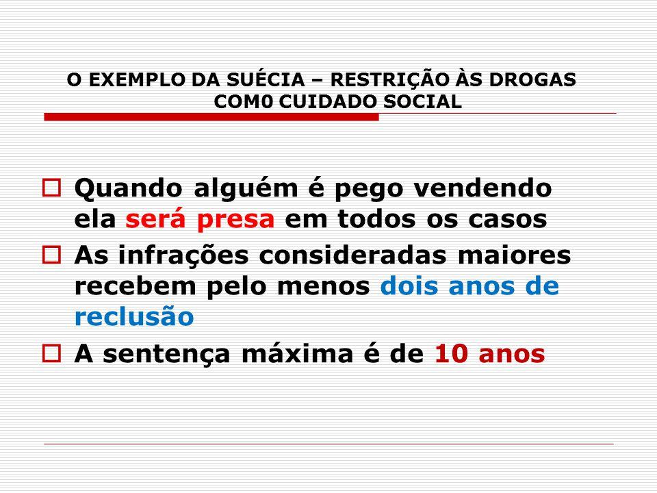 O EXEMPLO DA SUÉCIA – RESTRIÇÃO ÀS DROGAS COM0 CUIDADO SOCIAL  Quando alguém é pego vendendo ela será presa em todos os casos  As infrações consider