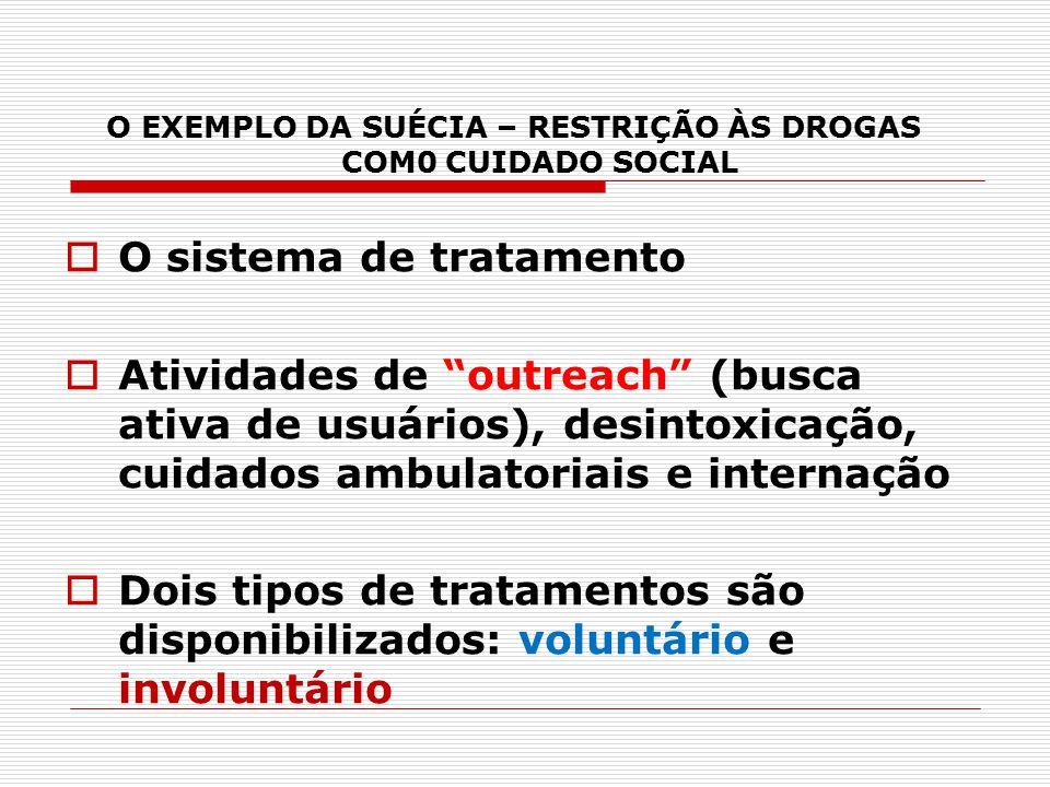 """O EXEMPLO DA SUÉCIA – RESTRIÇÃO ÀS DROGAS COM0 CUIDADO SOCIAL  O sistema de tratamento  Atividades de """"outreach"""" (busca ativa de usuários), desintox"""