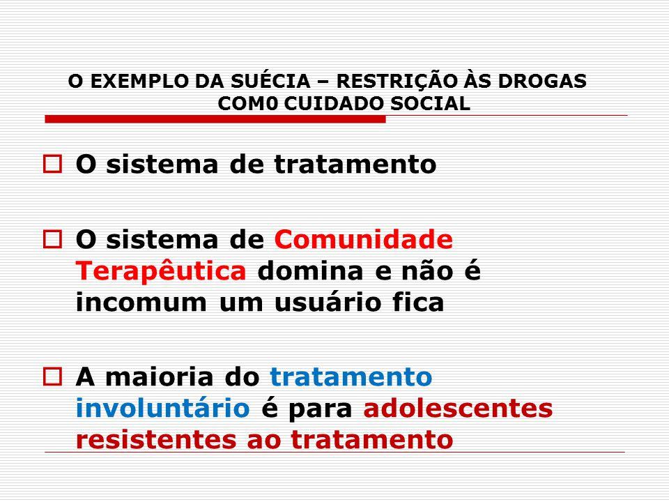 O EXEMPLO DA SUÉCIA – RESTRIÇÃO ÀS DROGAS COM0 CUIDADO SOCIAL  O sistema de tratamento  O sistema de Comunidade Terapêutica domina e não é incomum u