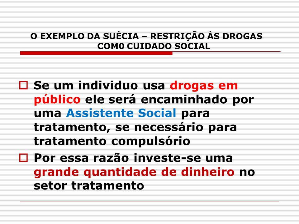 O EXEMPLO DA SUÉCIA – RESTRIÇÃO ÀS DROGAS COM0 CUIDADO SOCIAL  Se um individuo usa drogas em público ele será encaminhado por uma Assistente Social p