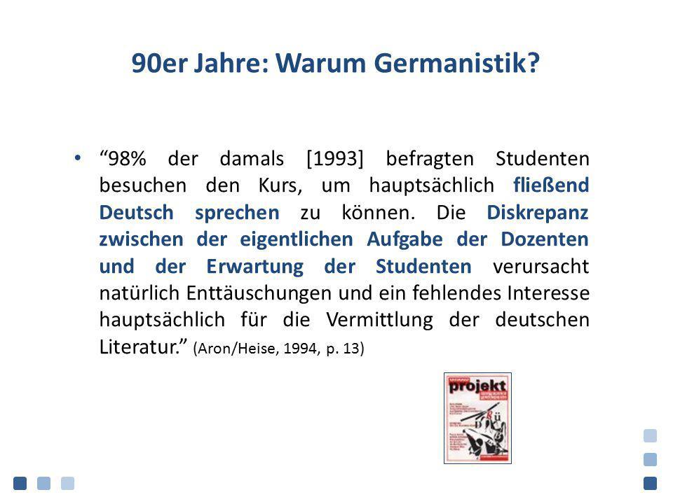 """90er Jahre: Warum Germanistik? """"98% der damals [1993] befragten Studenten besuchen den Kurs, um hauptsächlich fließend Deutsch sprechen zu können. Die"""