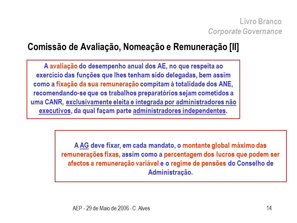 AEP - 29 de Maio de 2006 - C. Alves14 Comissão de Avaliação, Nomeação e Remuneração [II] Livro Branco Corporate Governance A avaliação do desempenho a