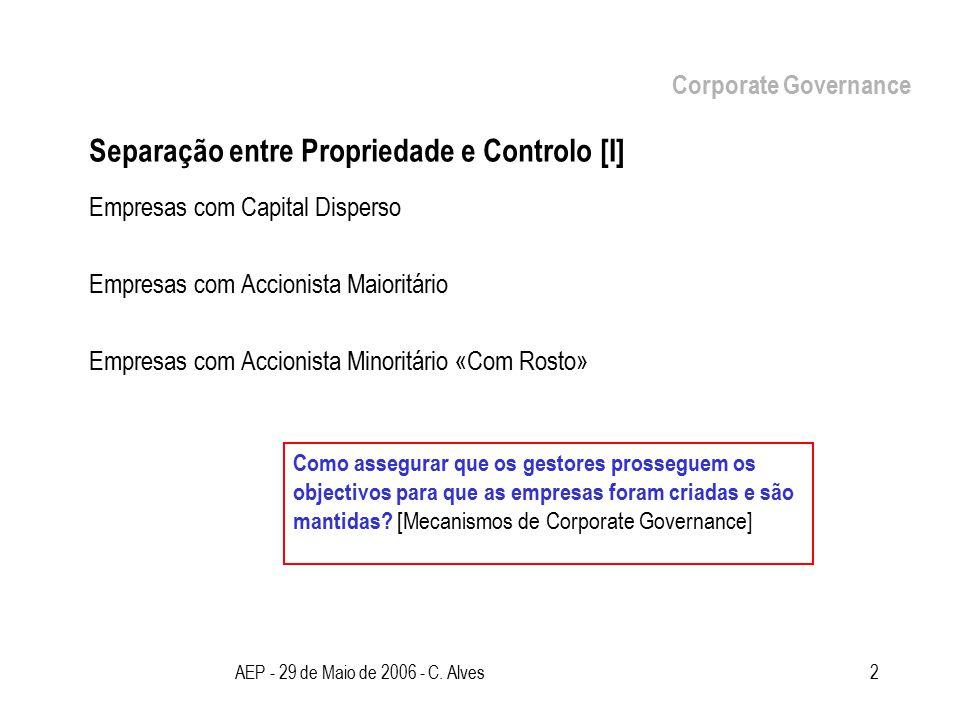 AEP - 29 de Maio de 2006 - C. Alves2 Separação entre Propriedade e Controlo [I] Empresas com Capital Disperso Empresas com Accionista Maioritário Empr